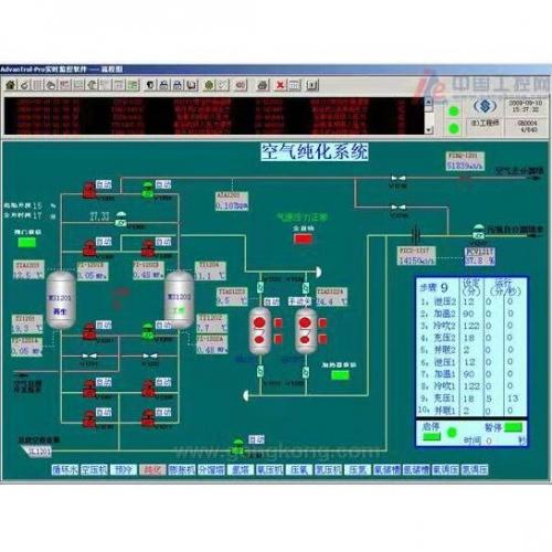仪控系统检修
